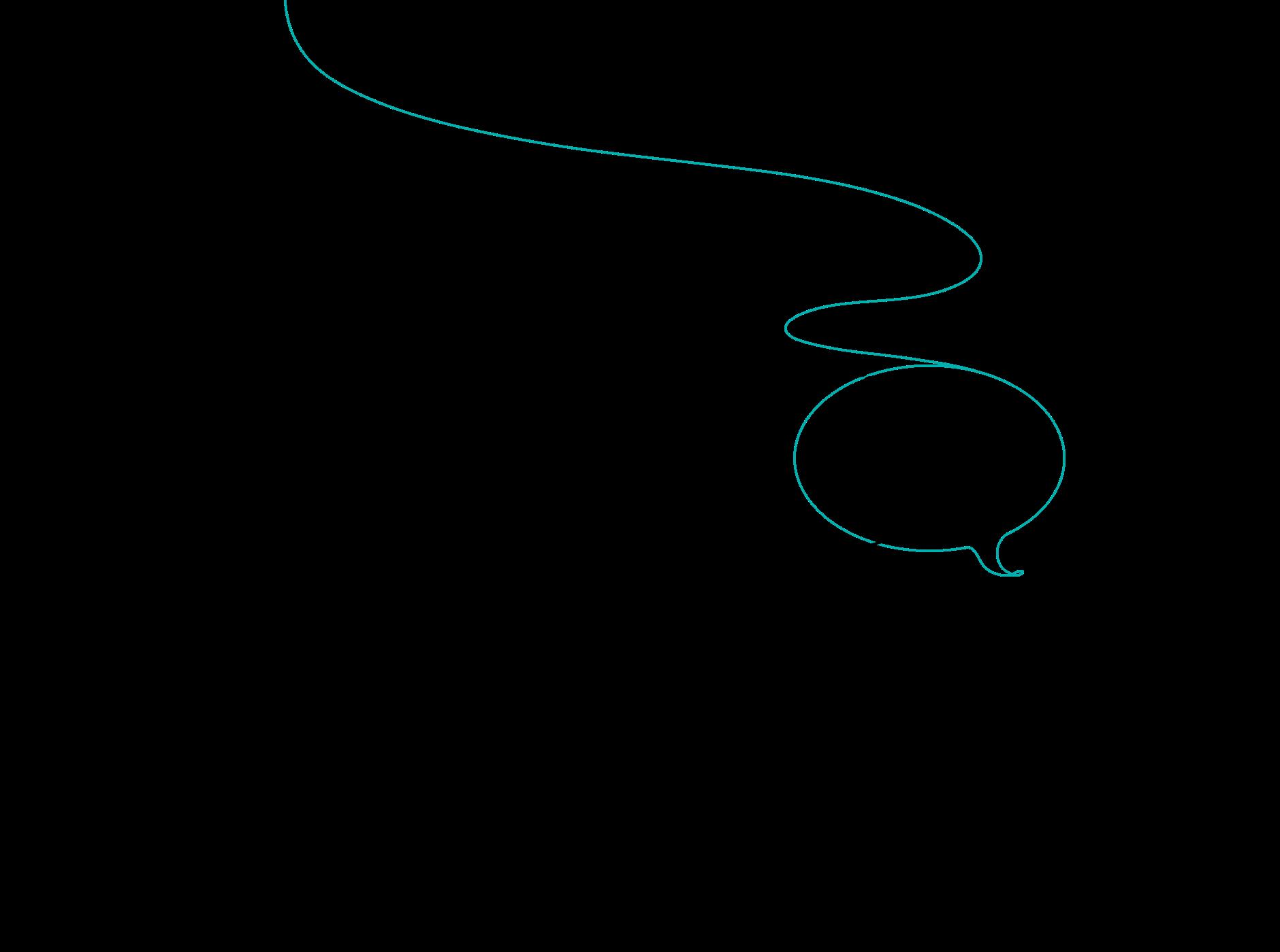 Faden der zwei Sprechblasen bildet