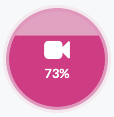 Safely 73%