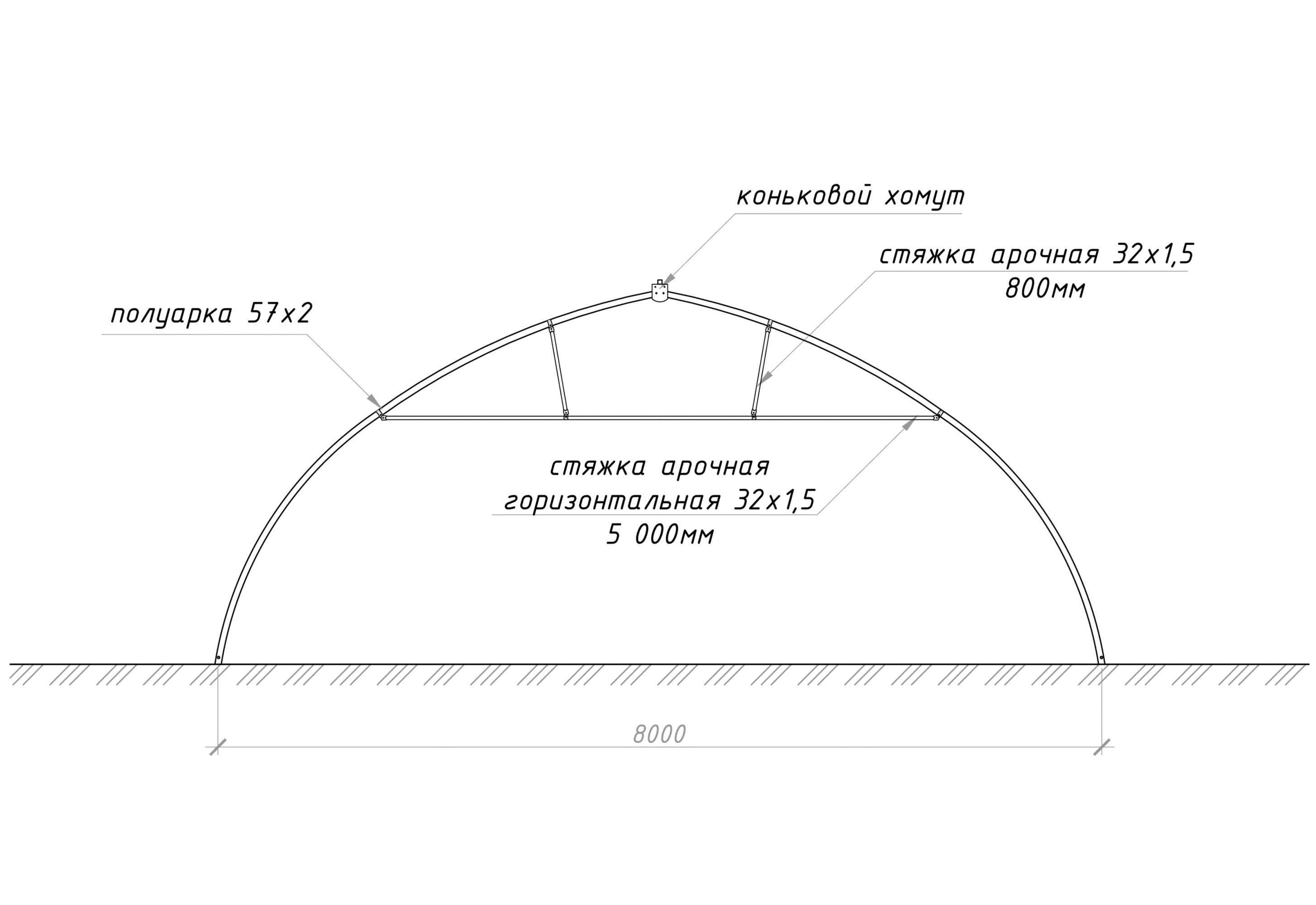 Фермерская арочная теплица 8м