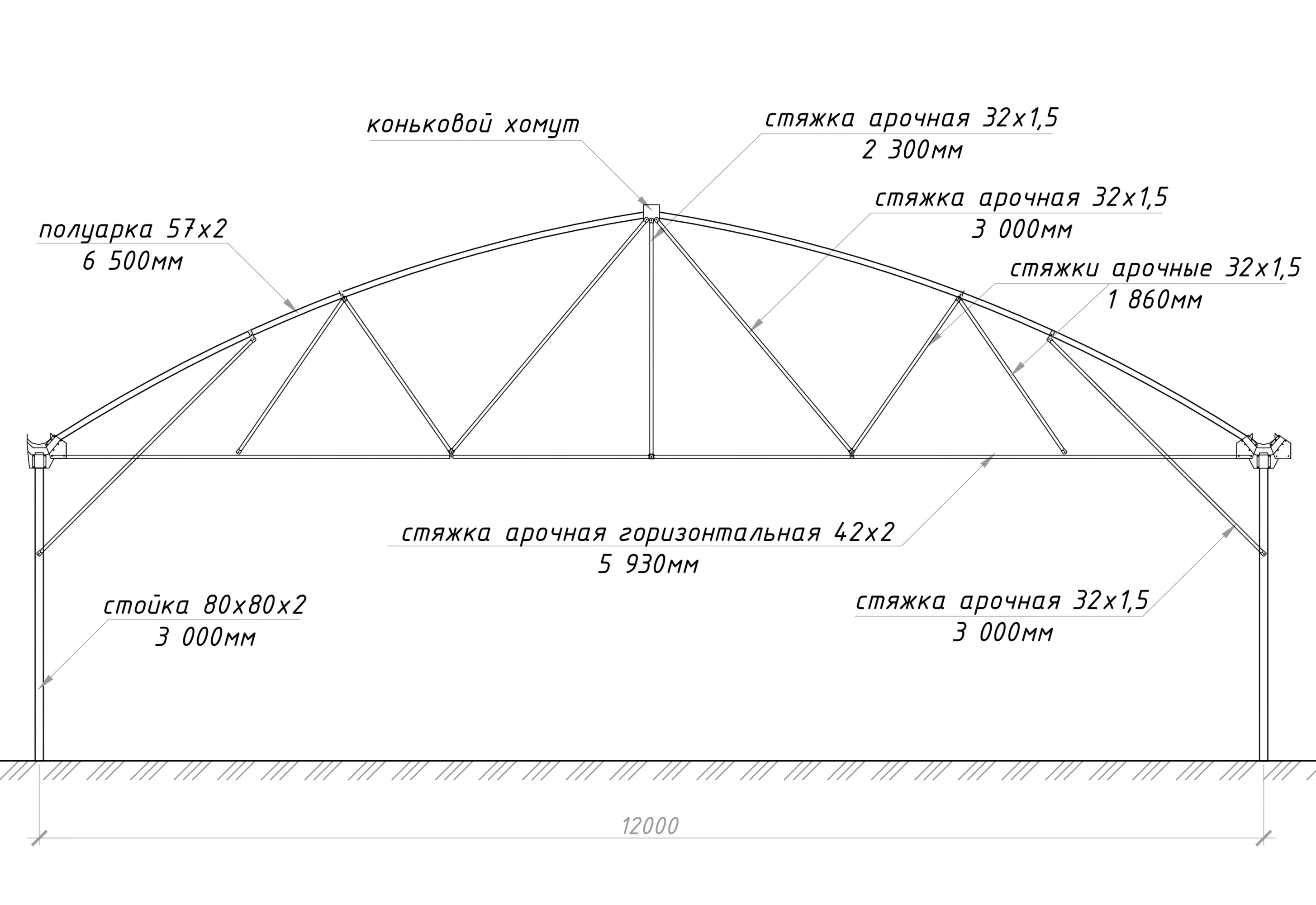 Многорядная (блочная) теплица 12м