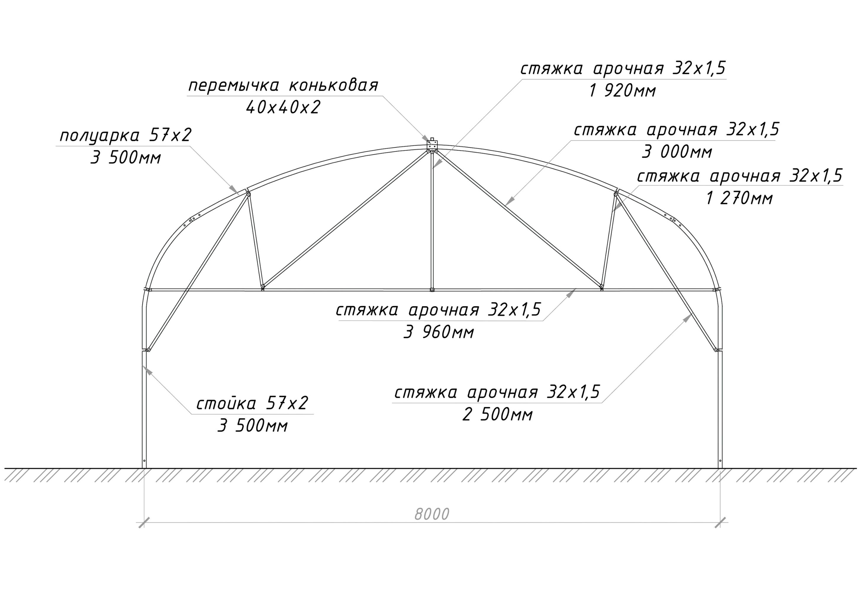 Теплица с прямой стенкой 8м