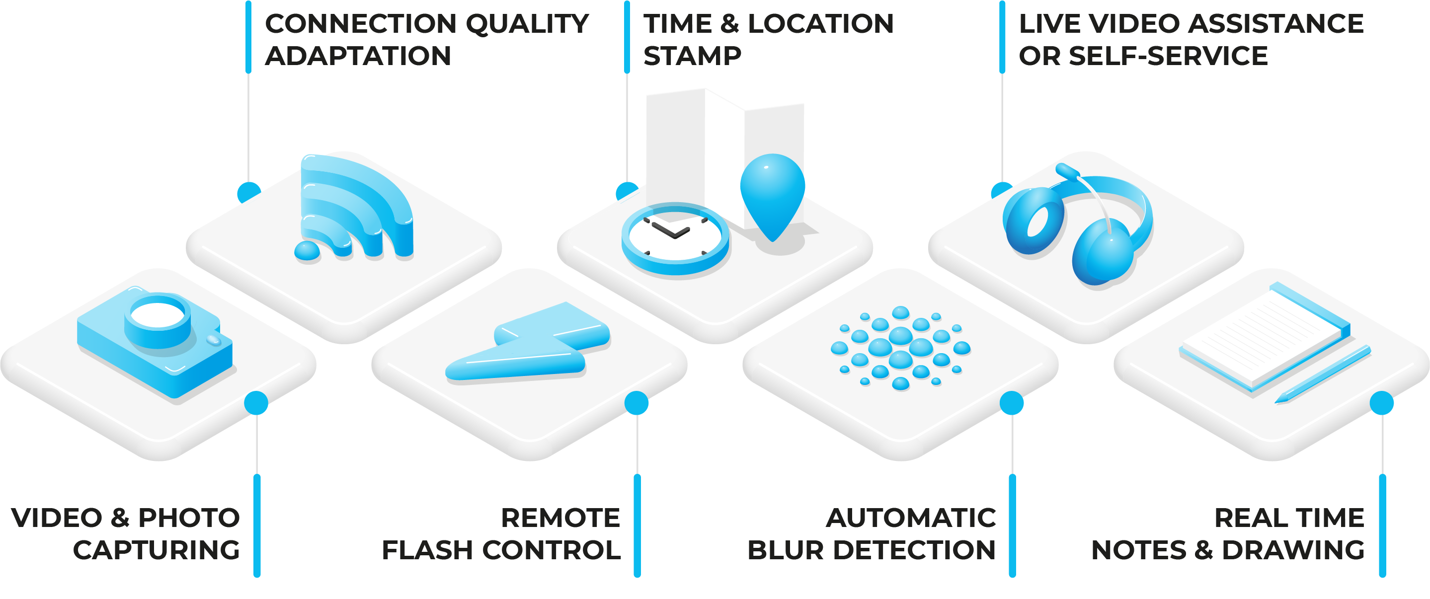 InstaClaim Remote Inspection features