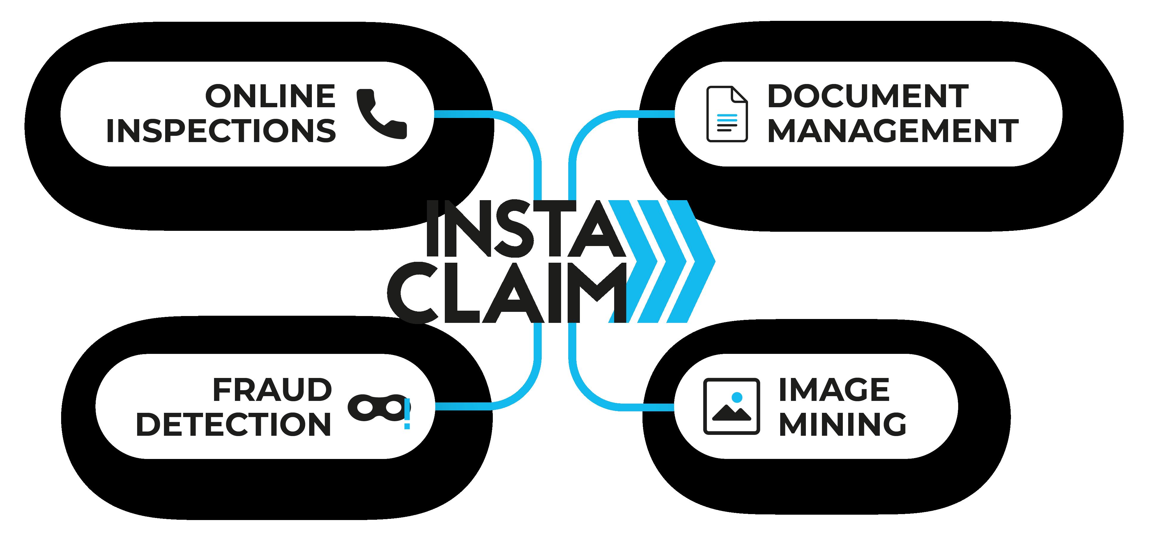 InstaClaim modules