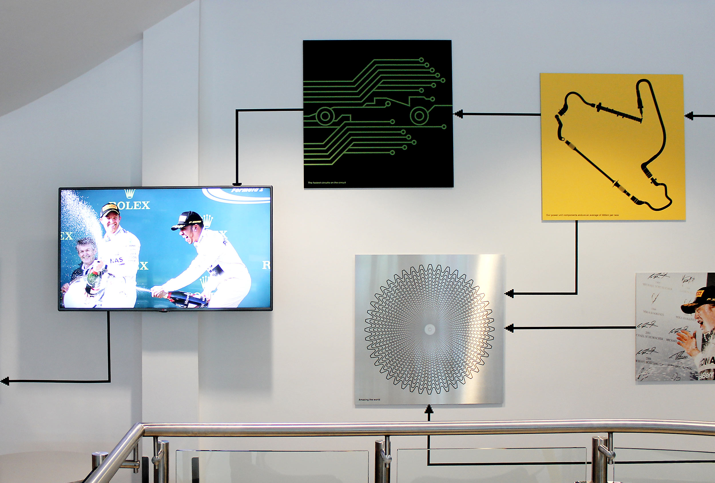 A large-scale simulink diagram presents a series of graphic panels.