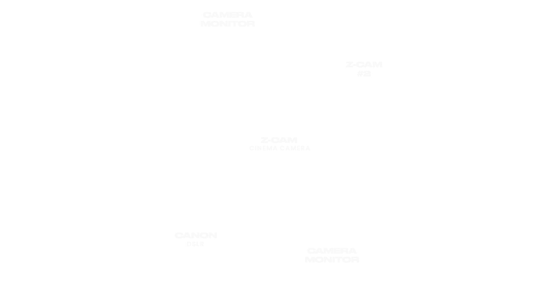 SFCM Gear Details