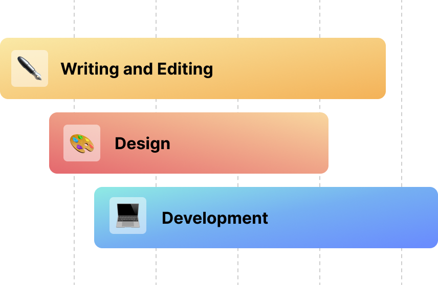 Parallel work process for writing, design, and development with Ditto