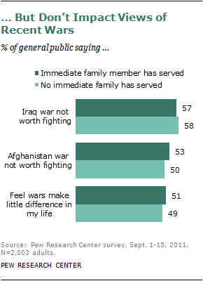 2011-family-connections-05.png