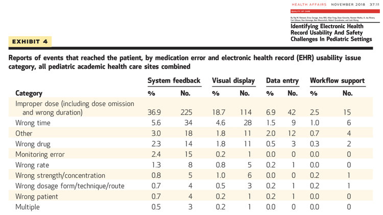 Design in EHRs - March 2019.040.jpeg