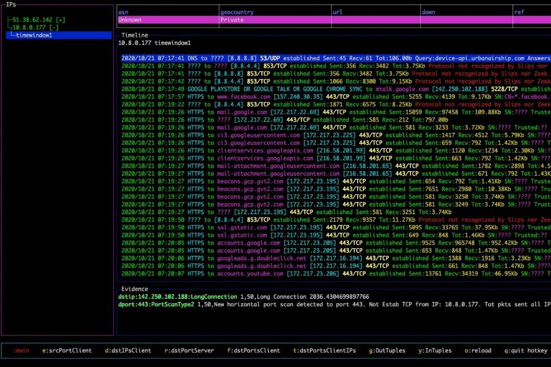 Stratosphere Linux IPS