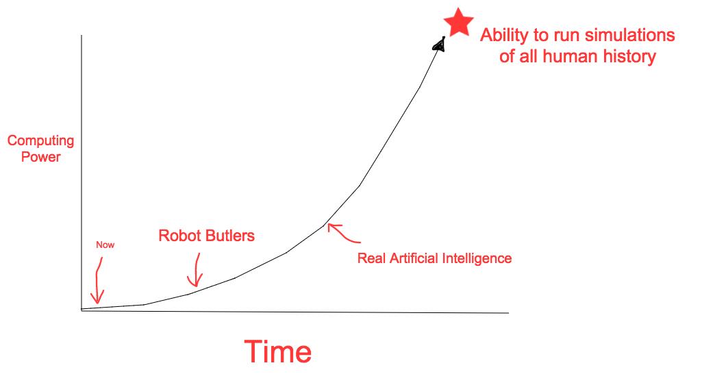 Computing power graph