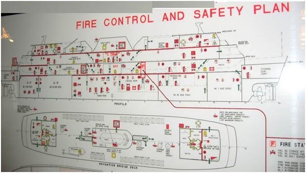 fire control plan on ship