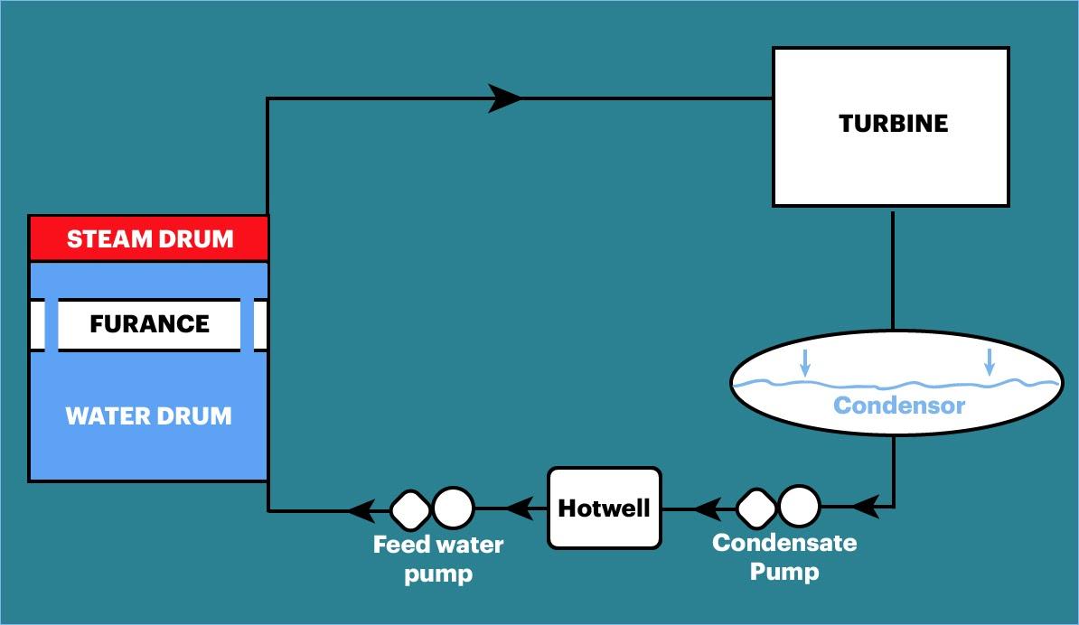 marine boiler water treatment