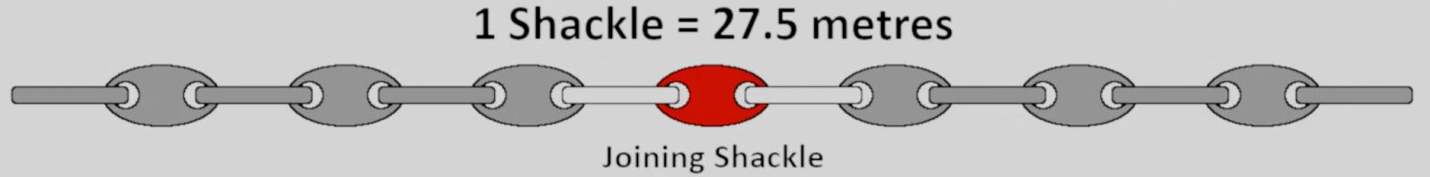 anchor shackle length