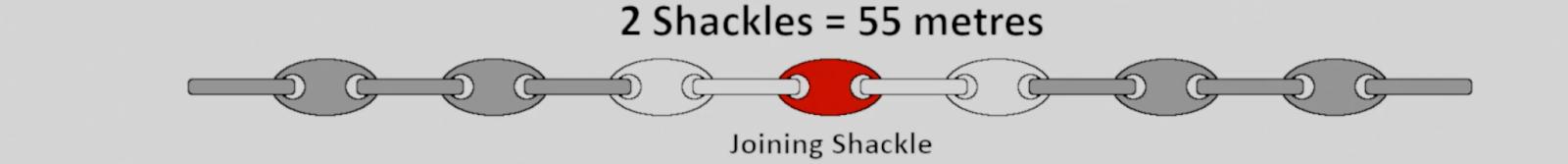 length of anchor shackle
