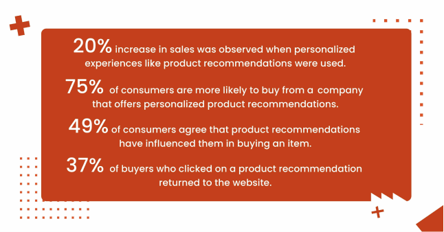 Benefits of product recommendations