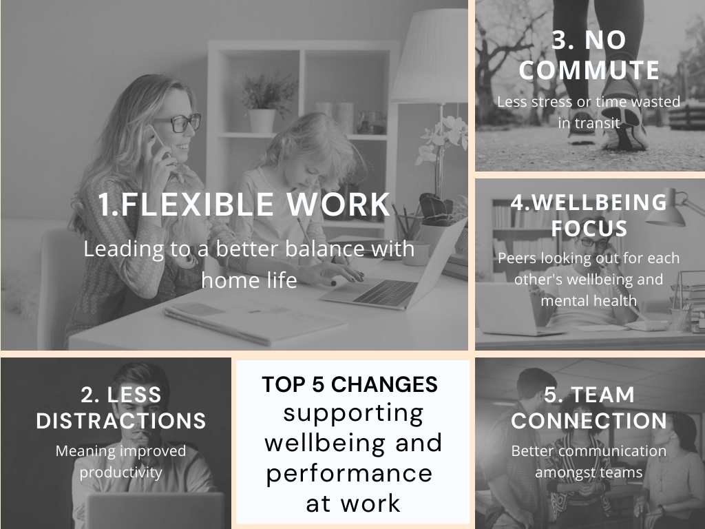Top 5 changes benefitting performance at work
