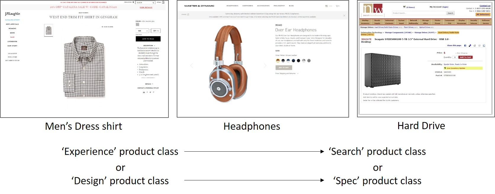 Product xamples ranging from shirt to headphones to hard drive