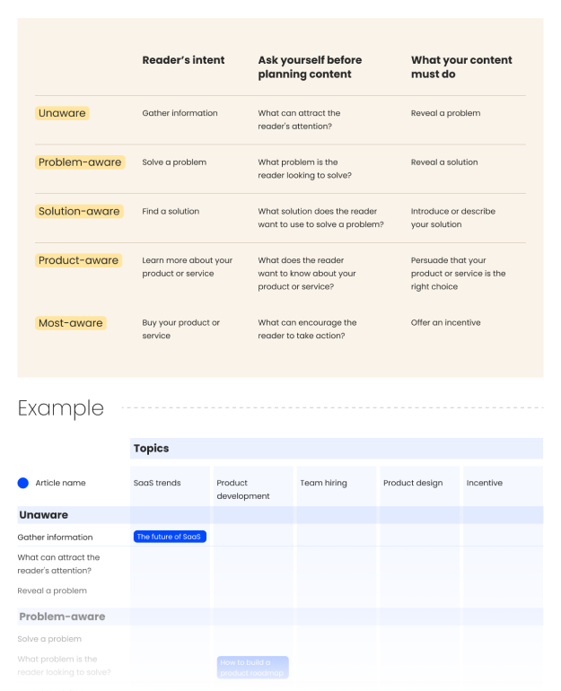 content mapping .pdf preview