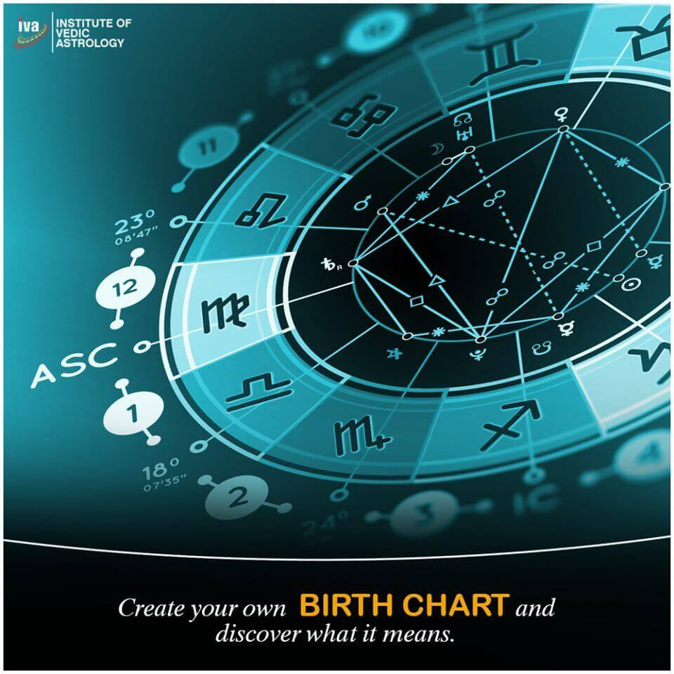 3 Cool Reasons to Learn Indian Astrology