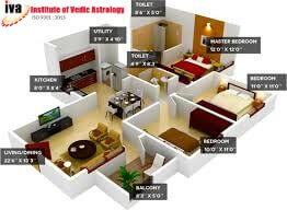 Vastu Tips for Your Home Design