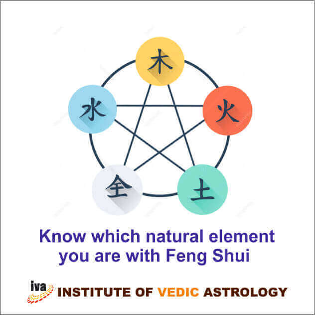 Know which natural element you are with Feng Shui