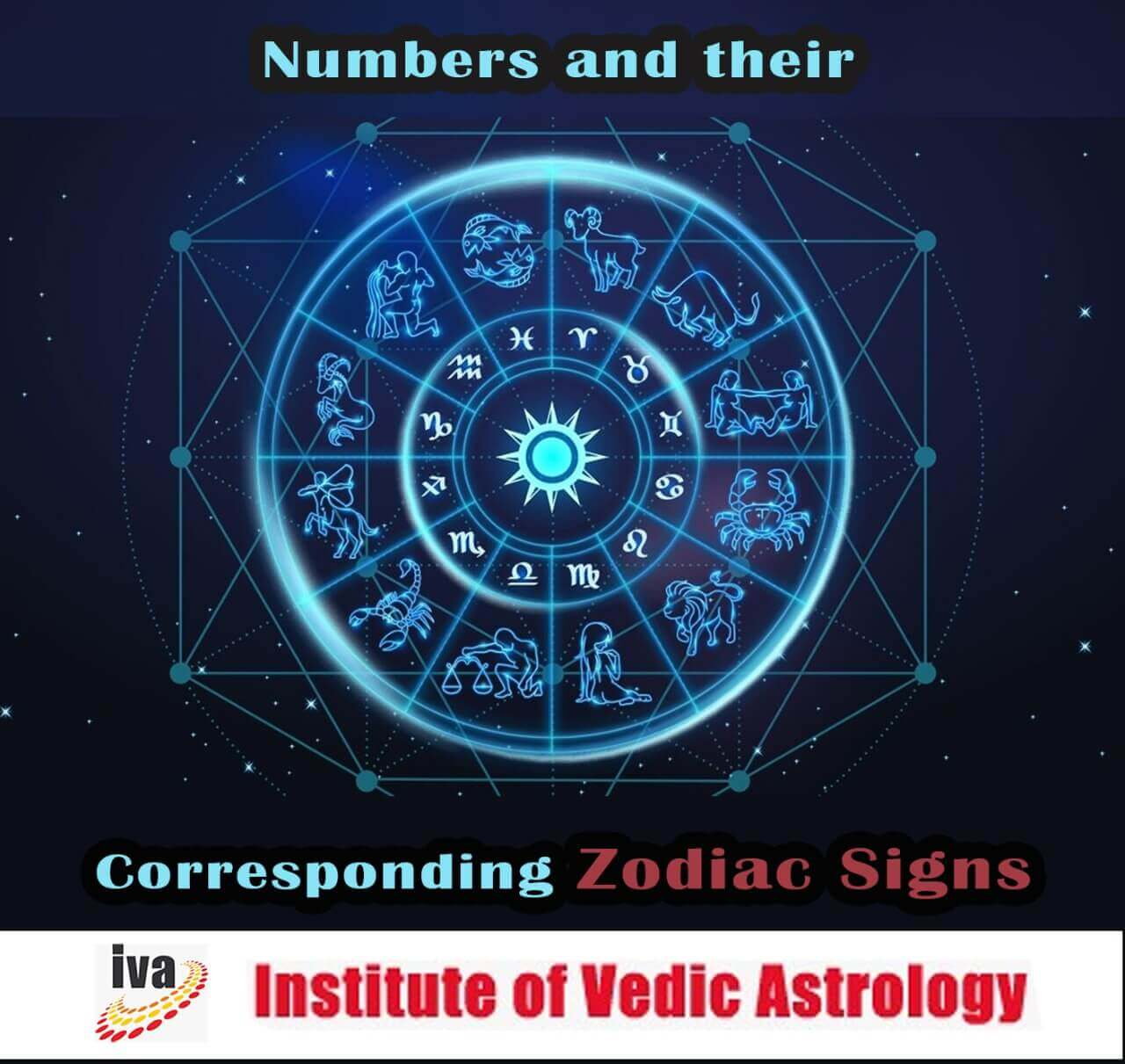 Numbers and their corresponding Zodiac Signs