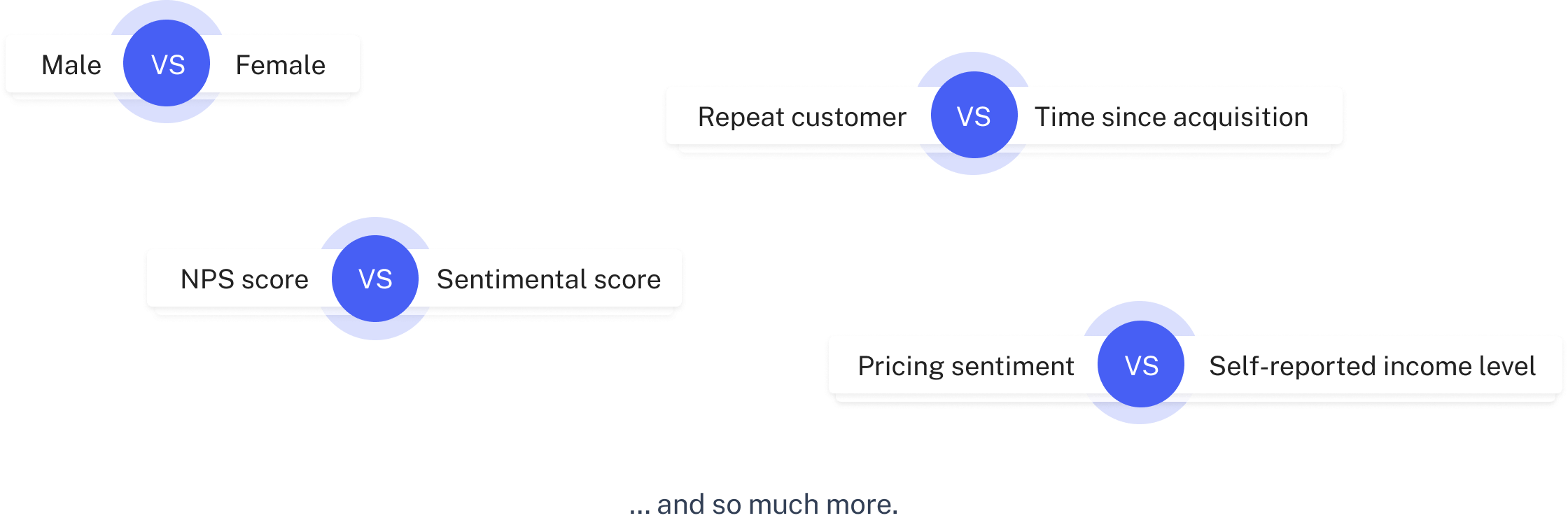 maximize-data-potential