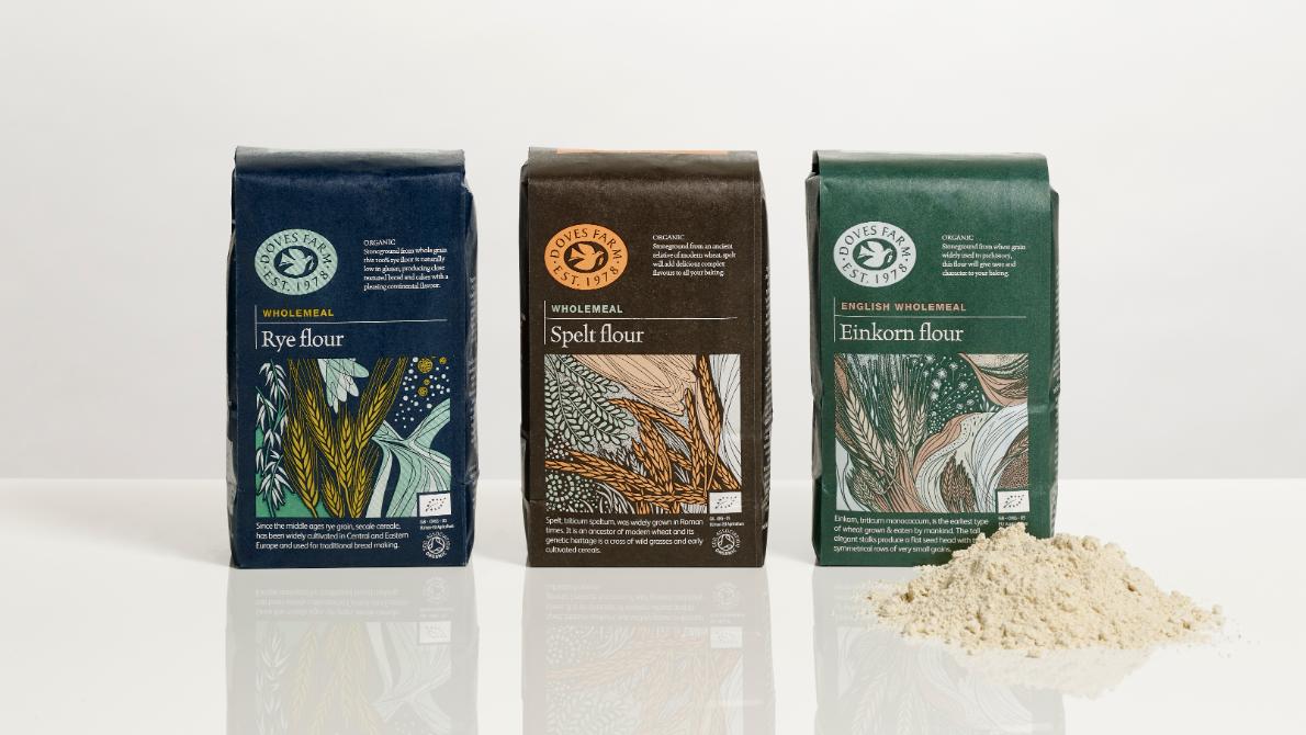 Peracto Plays its Part as Food Websites See Demand Skyrocket