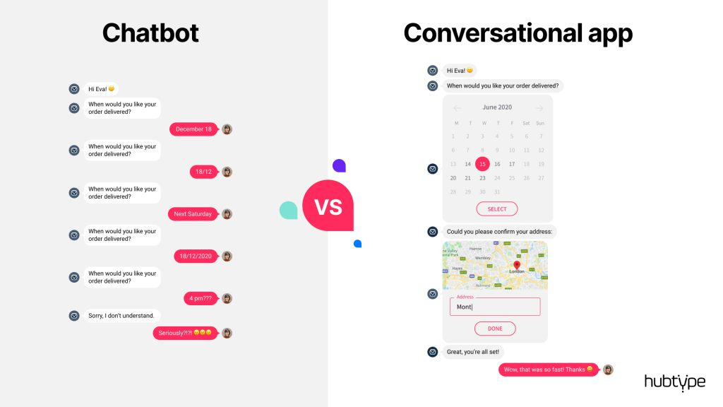 Compare chatbots to conversational apps