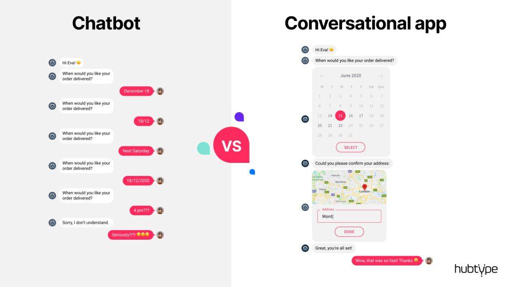 Conversational apps vs. Chatbot