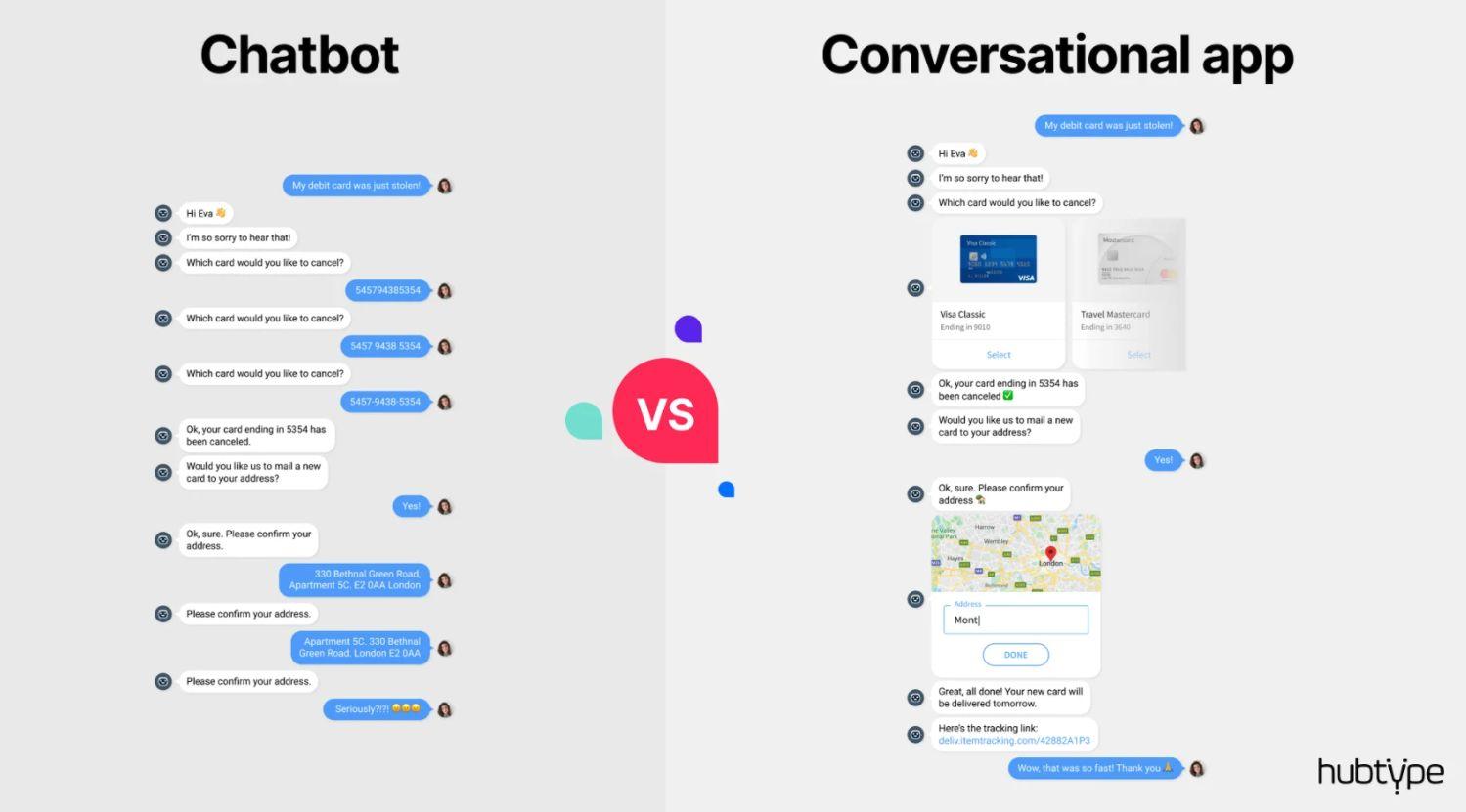 conversational banking vs chatbot