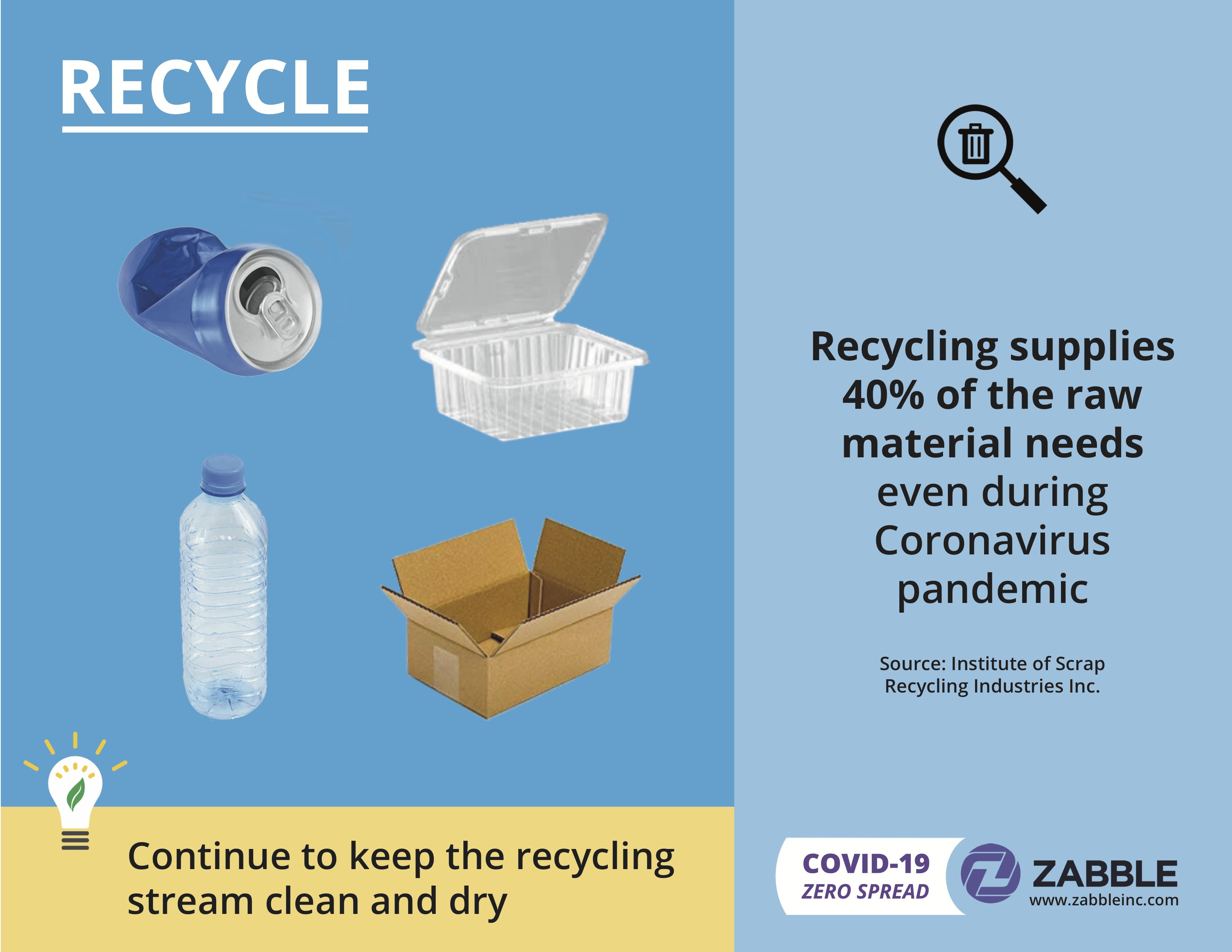 Targeted Signage for zero waste education