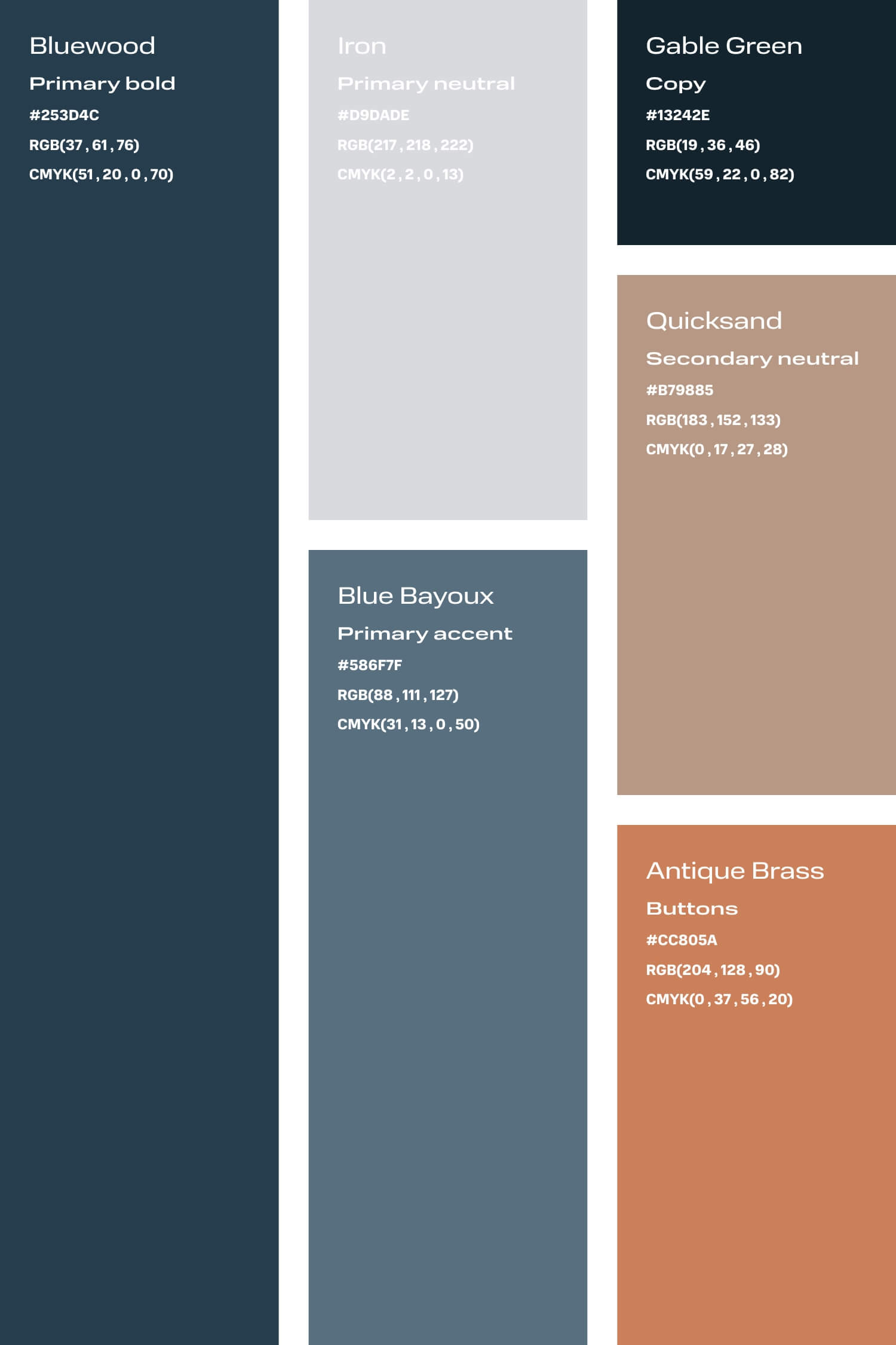 Blue and coral colour palette for small creative business DIY branding