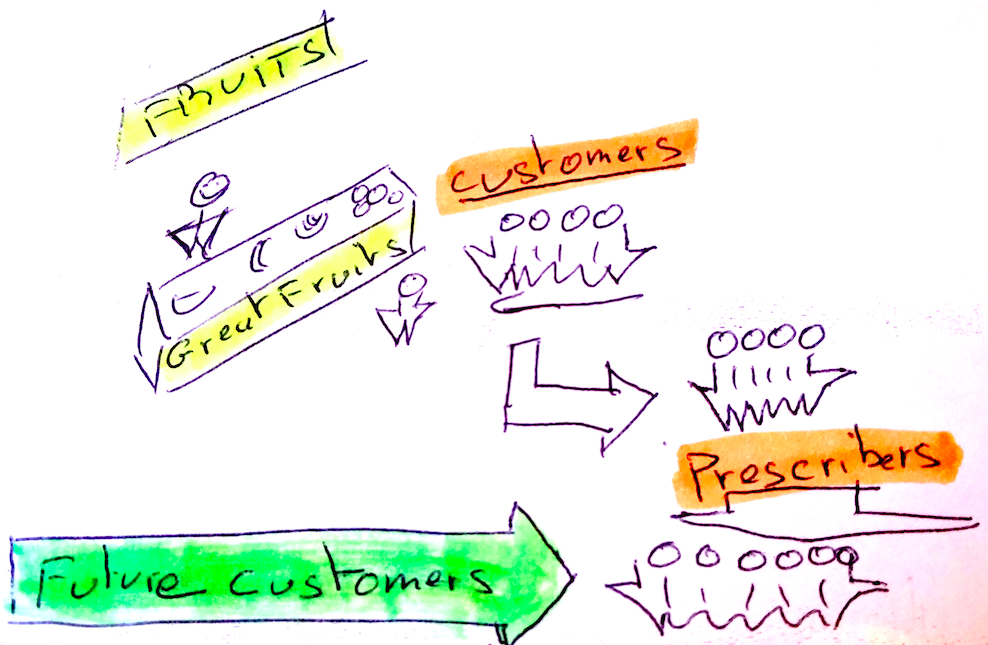 Graphic facilitation example