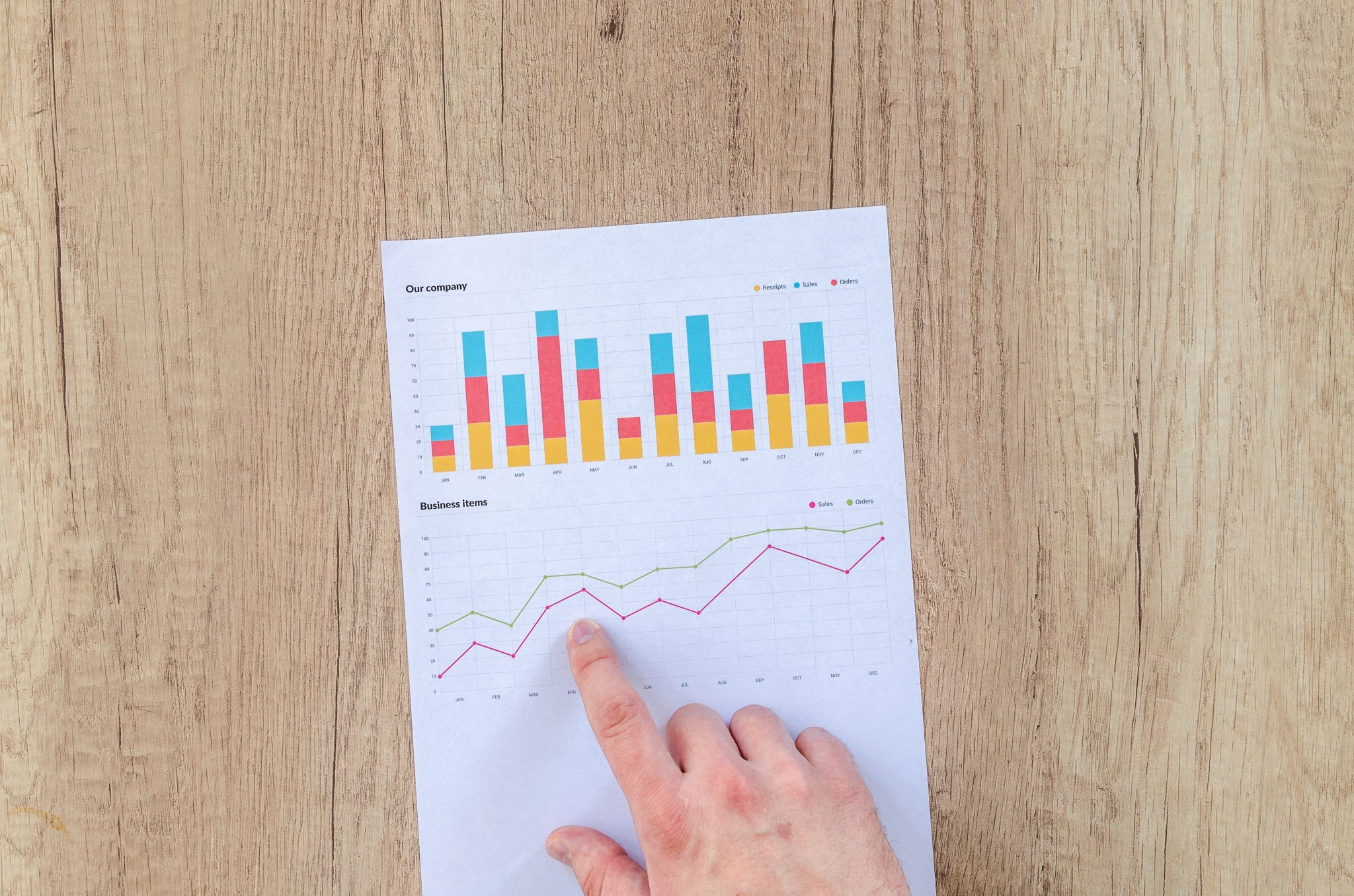 You should include all the important numbers, like KPIs and budget planning.