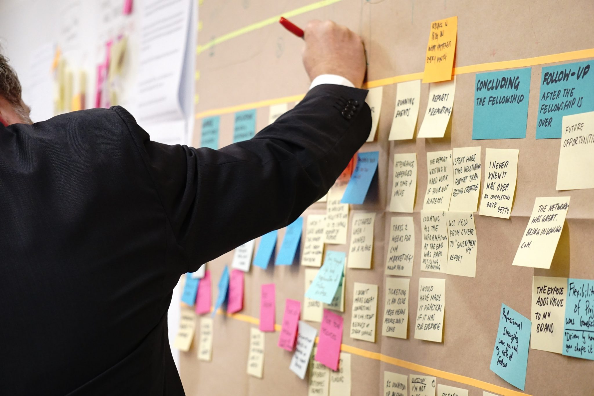 Managing your team tasks: which method you should use?