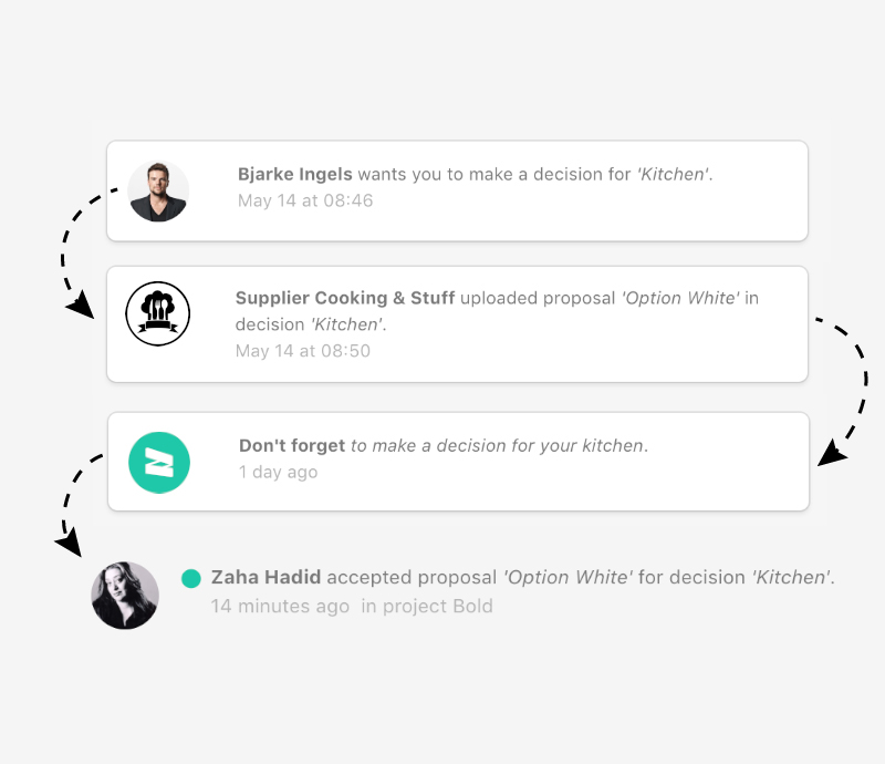 Automate communications and reminders