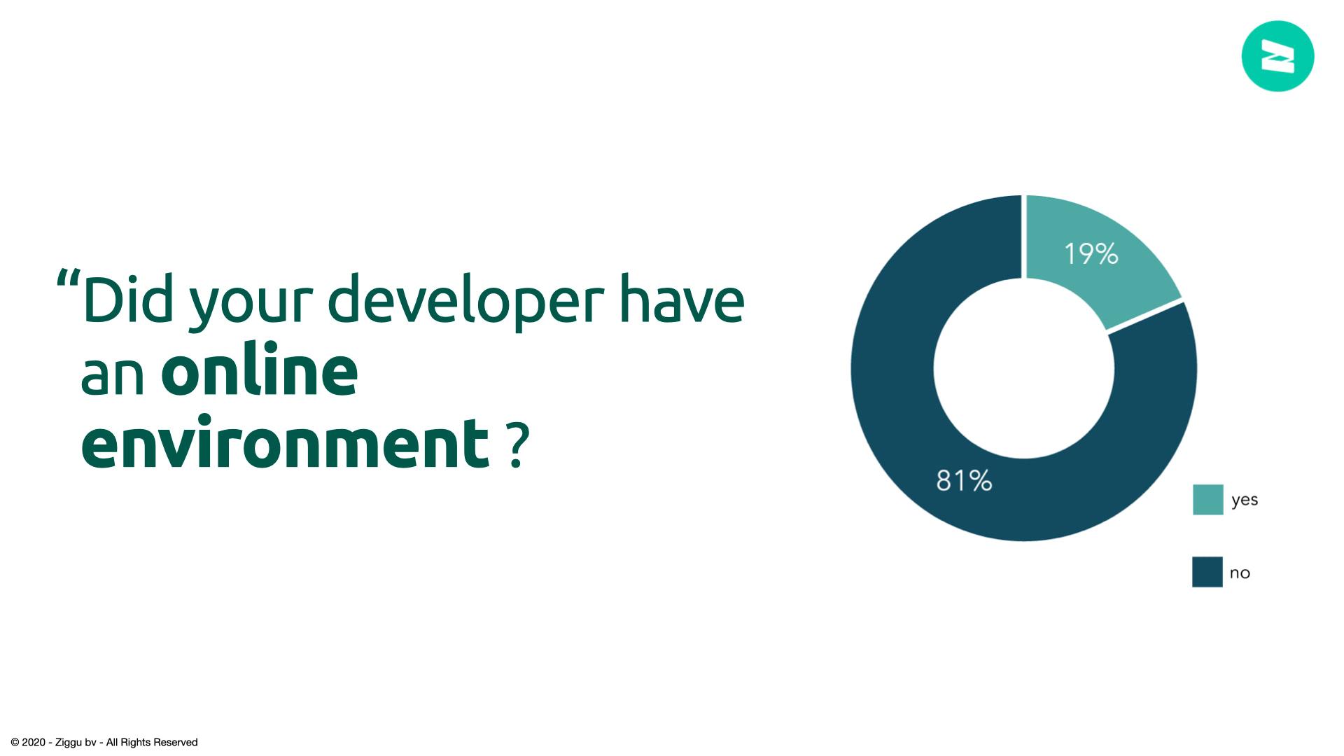 impact online platforms in real estate