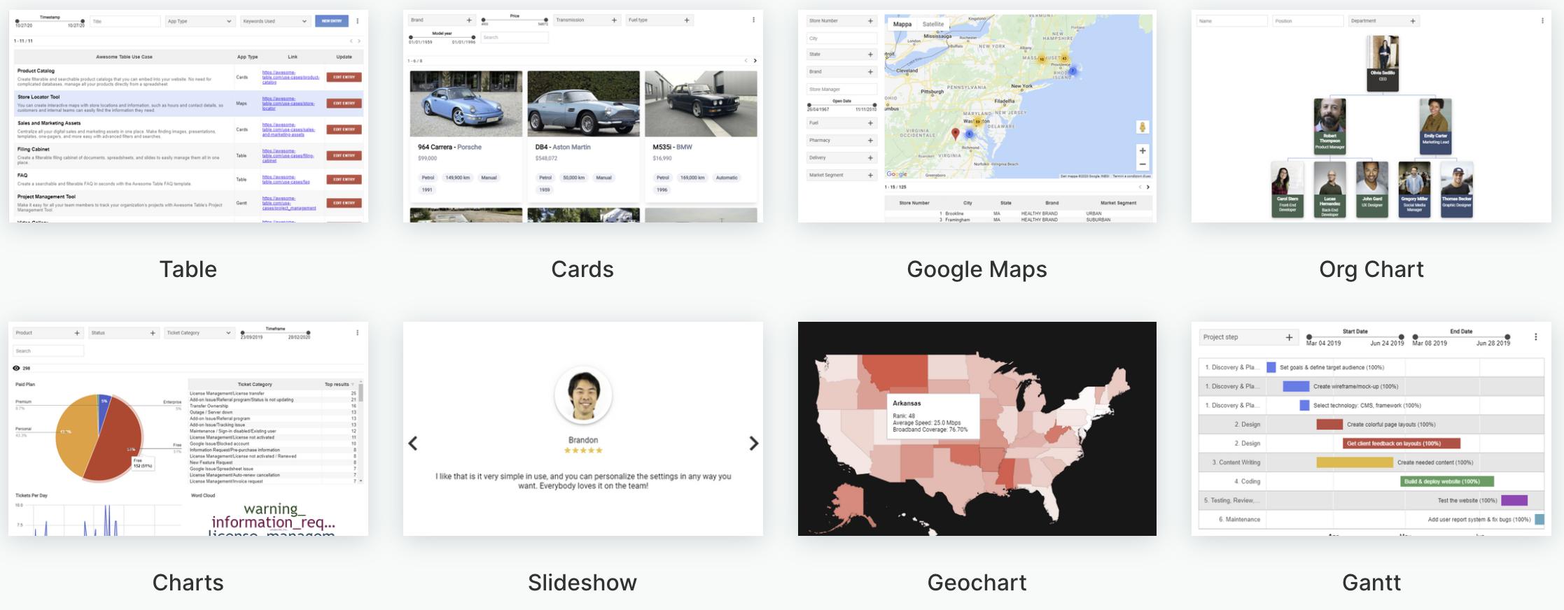 Réaliser des visualisations de données à partager avec Awesome Table