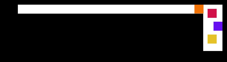 Jugglebox logo with white bg