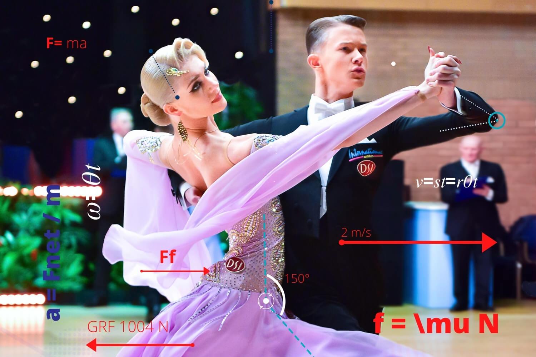 The Ballroom Dance Blog Categories