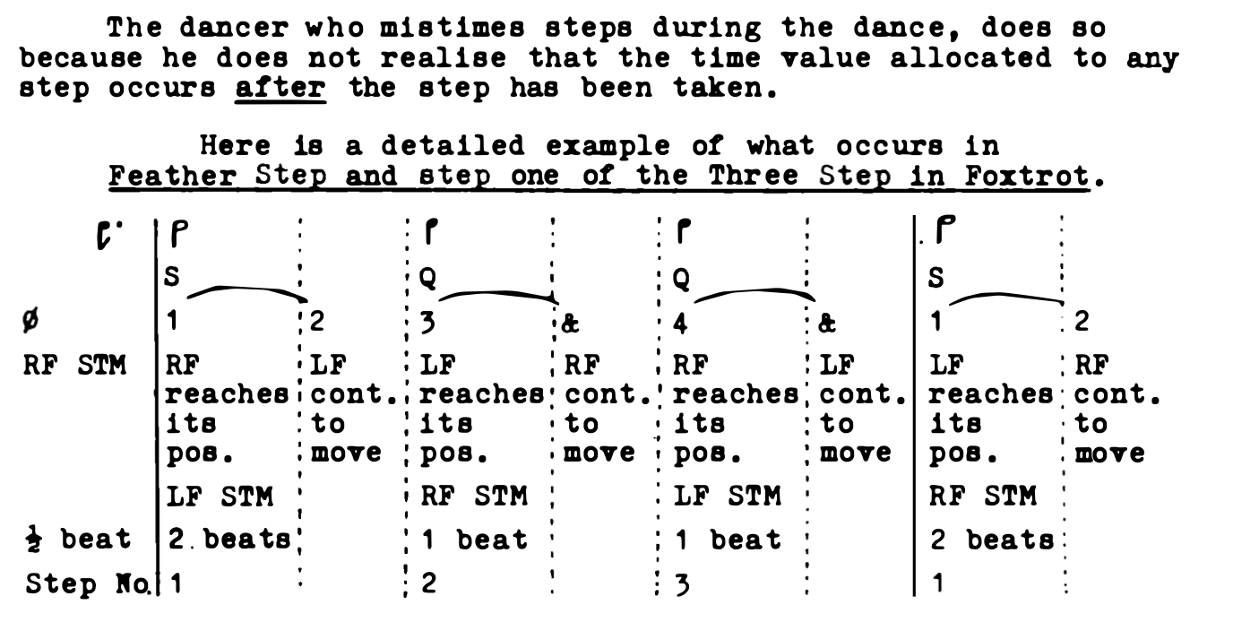 The dancer who mistimes steps during the dance, does s0.png