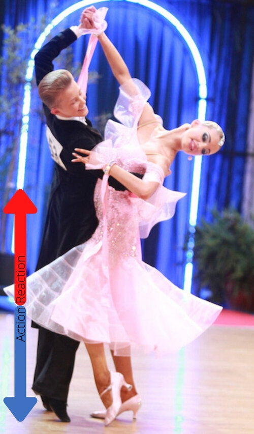 Issac Newton's law of action and Reaction in Ballroom Dance.jpg