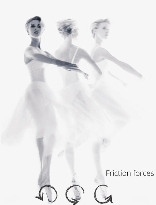 Friction Forces in Dance