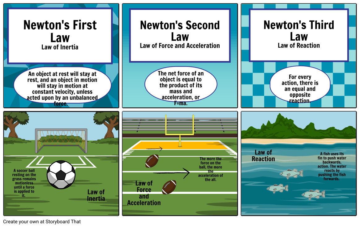 Summary of Isaac Newton's Laws of Motion