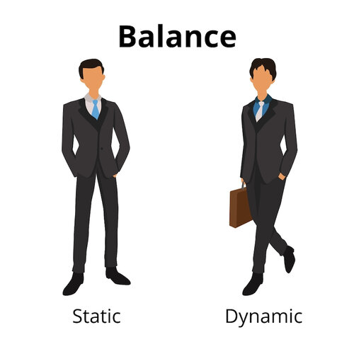 Representation of Static and Dynamic Balance in Dance