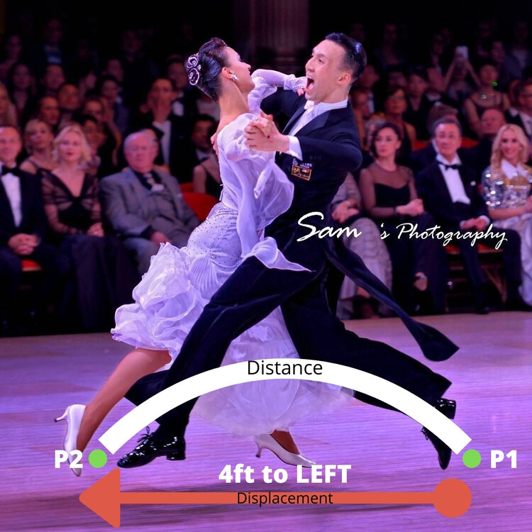 Position and Displacement in Ballroom Dancing