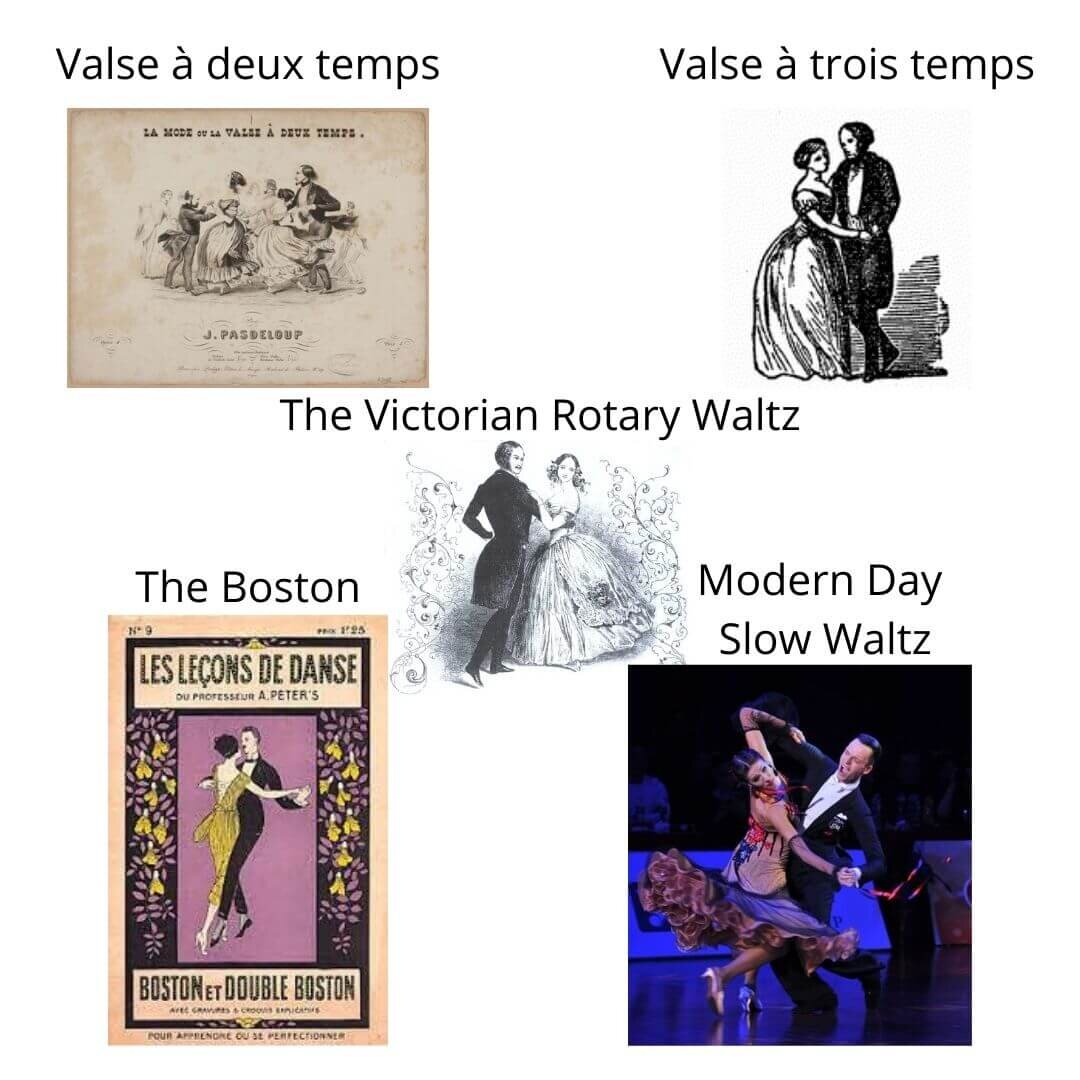 The Evolution of Waltz- Ballroom Dance History