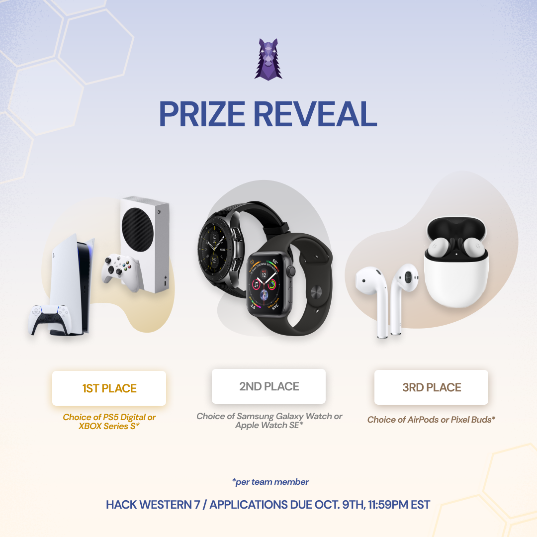 A graphic revealing prizes for 1st, 2nd, and 3rd place winners of HW7