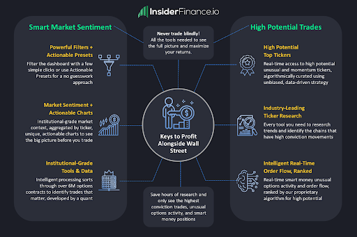 Getting Started with InsiderFinance